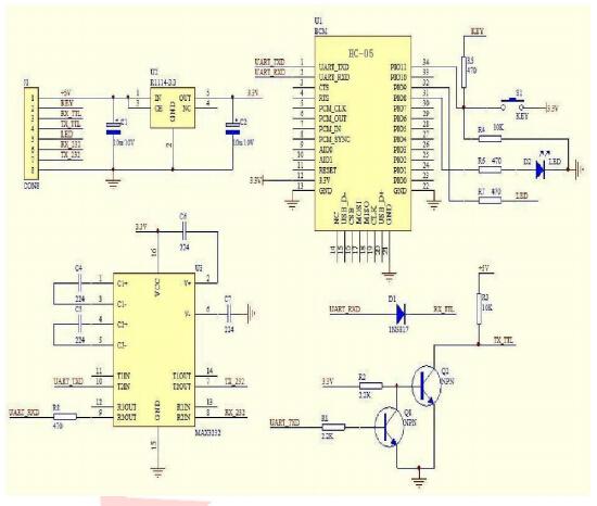 基于STM32的手机蓝牙温度视频监控小车设计(1)