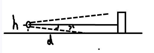 超声波模块hcsr04 固定高度的研究