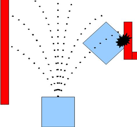 算法学习之DWA局部路径规划算法