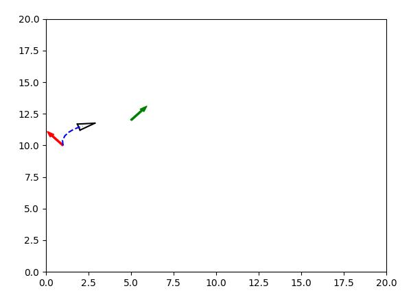 轨迹跟踪比例P的实现move2pose