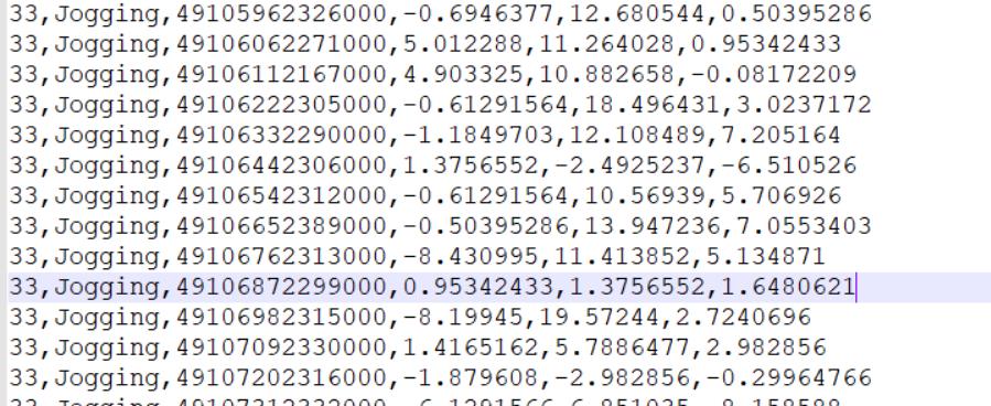 在tensorflow 中使用1D CNN结合加速度数据实现活动识别